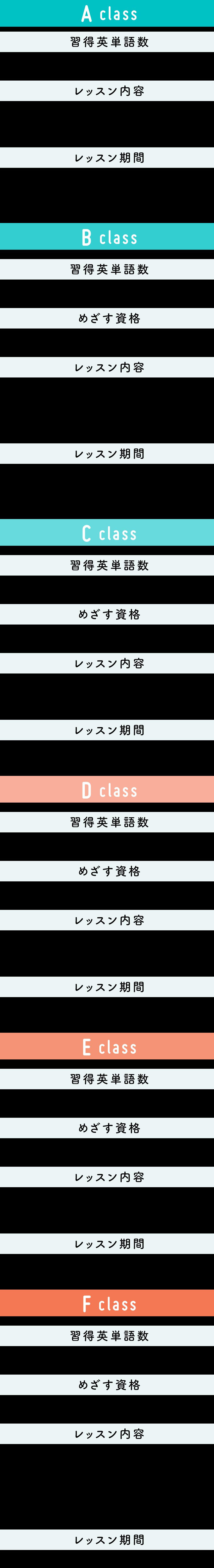 英語の習熟度に合わせたクラス分け